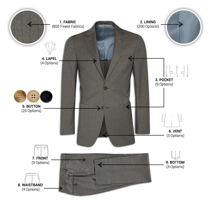 custom-tailors